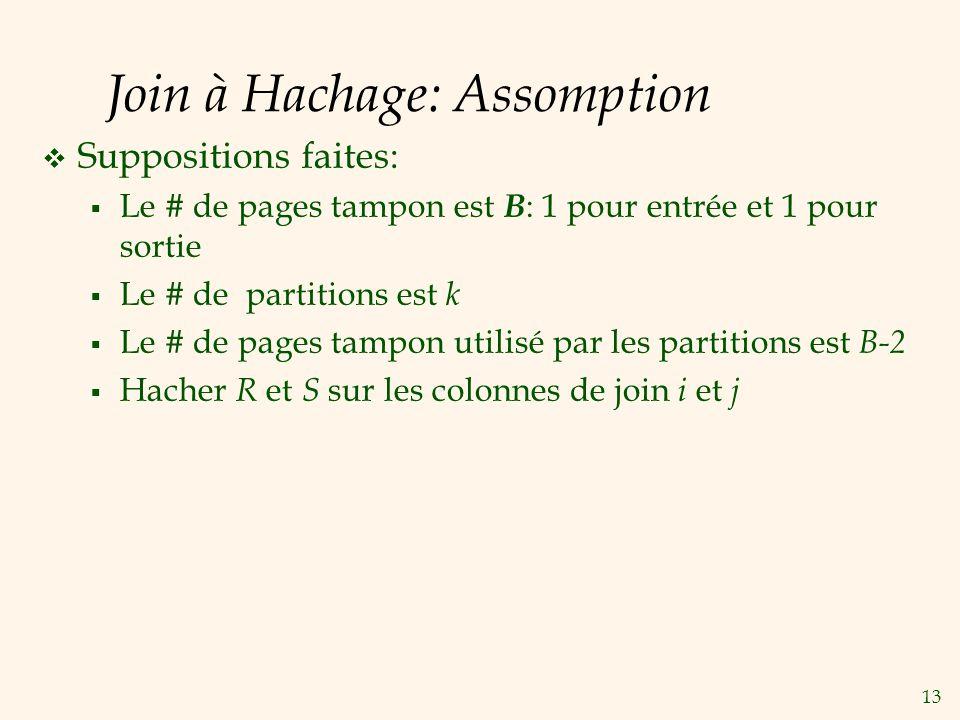 13 Join à Hachage: Assomption Suppositions faites: Le # de pages tampon est B : 1 pour entrée et 1 pour sortie Le # de partitions est k Le # de pages tampon utilisé par les partitions est B-2 Hacher R et S sur les colonnes de join i et j