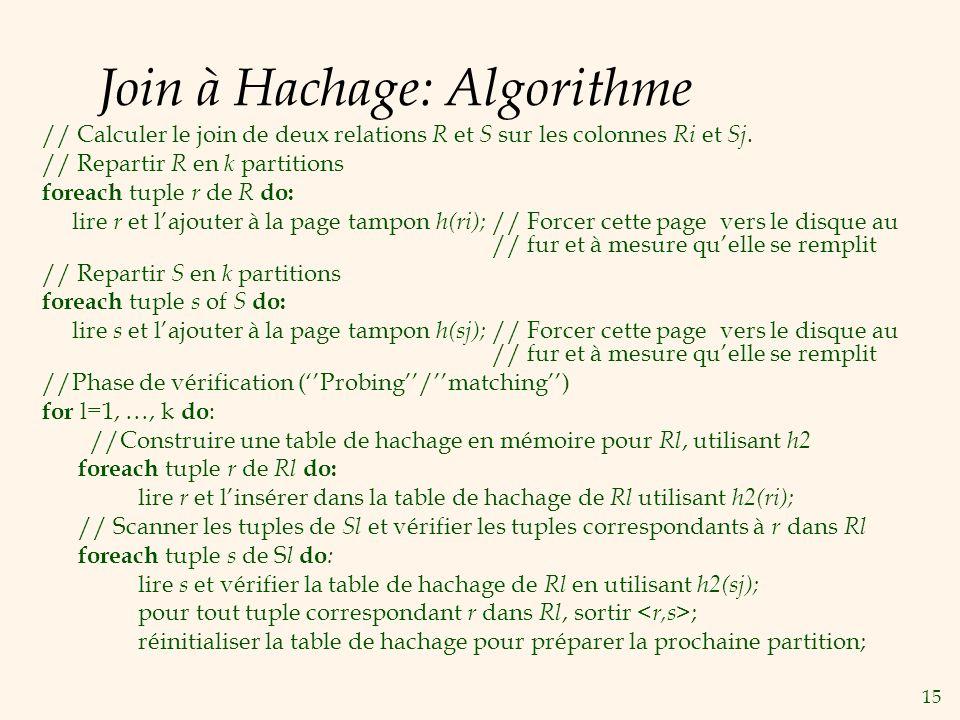 15 Join à Hachage: Algorithme // Calculer le join de deux relations R et S sur les colonnes Ri et Sj. // Repartir R en k partitions foreach tuple r de