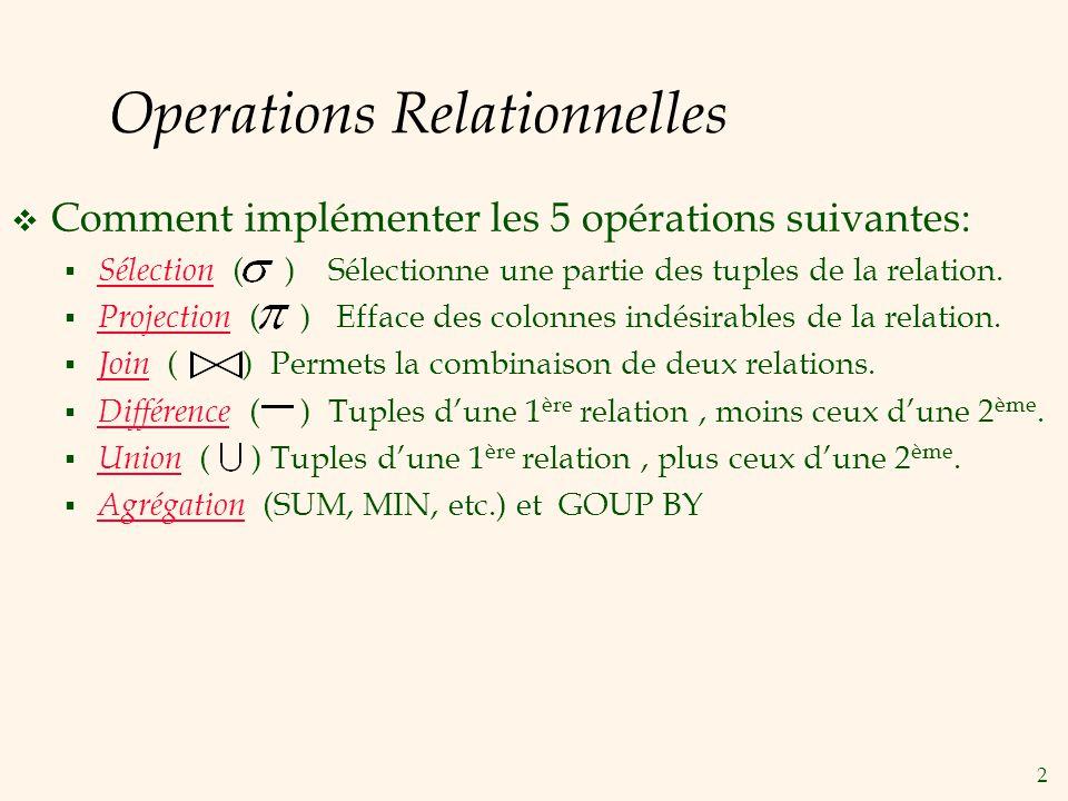 2 Operations Relationnelles Comment implémenter les 5 opérations suivantes: Sélection ( ) Sélectionne une partie des tuples de la relation. Projection