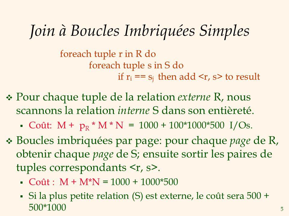 5 Join à Boucles Imbriquées Simples Pour chaque tuple de la relation externe R, nous scannons la relation interne S dans son entièreté. Coût: M + p R