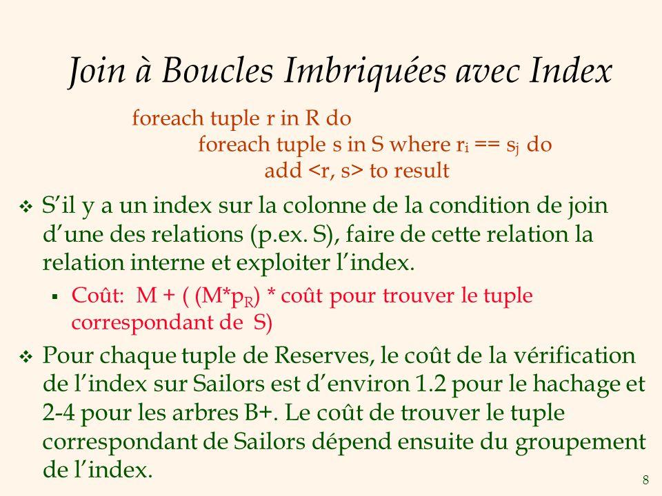 8 Join à Boucles Imbriquées avec Index Sil y a un index sur la colonne de la condition de join dune des relations (p.ex. S), faire de cette relation l
