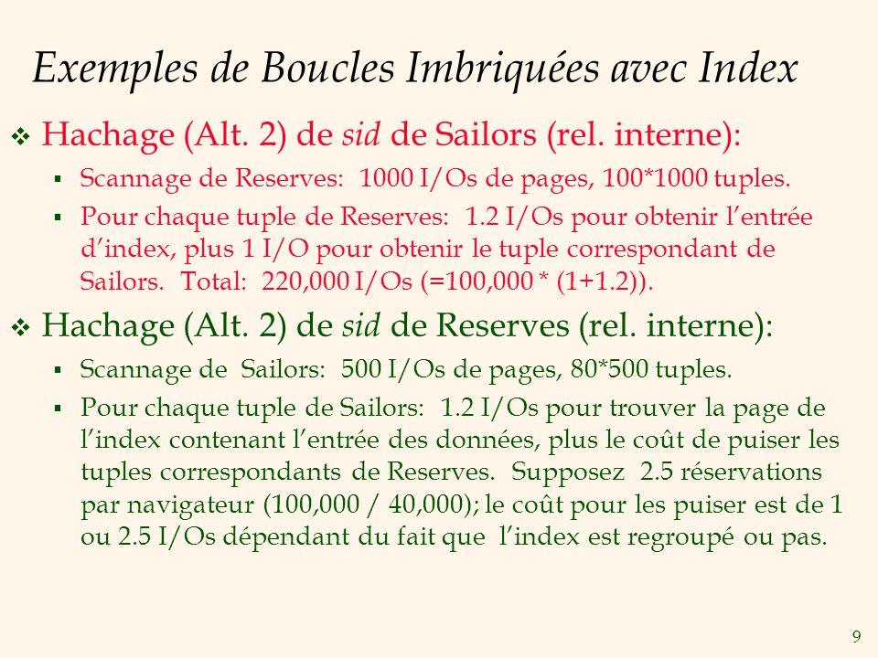 9 Exemples de Boucles Imbriquées avec Index Hachage (Alt. 2) de sid de Sailors (rel. interne): Scannage de Reserves: 1000 I/Os de pages, 100*1000 tupl