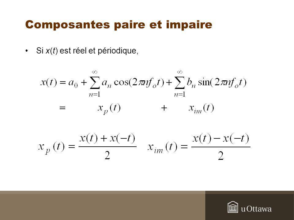 Composantes paire et impaire Si x(t) est réel et périodique,