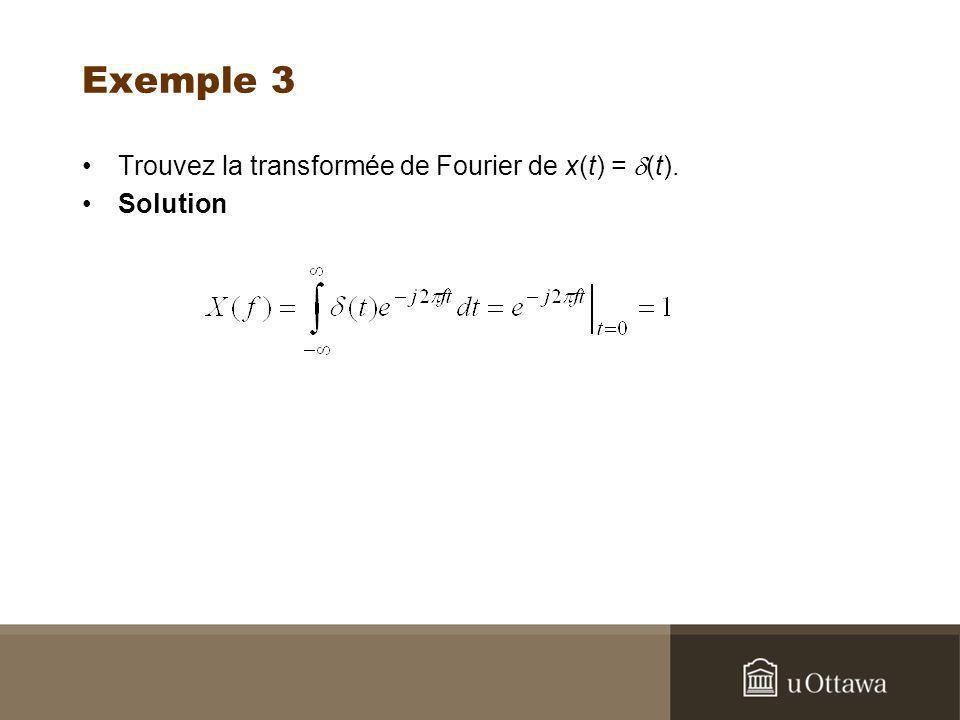 Exemple 3 Trouvez la transformée de Fourier de x(t) = (t). Solution