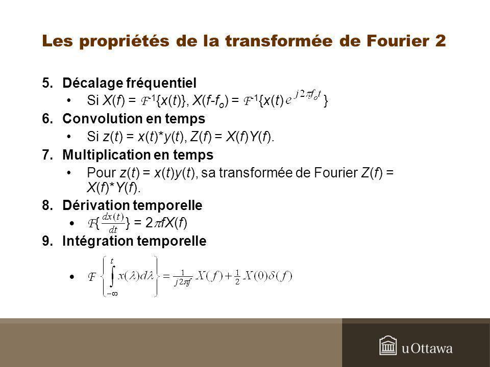 Les propriétés de la transformée de Fourier 2 5.Décalage fréquentiel Si X(f) = F -1 {x(t)}, X(f-f o ) = F -1 {x(t) } 6.Convolution en temps Si z(t) =