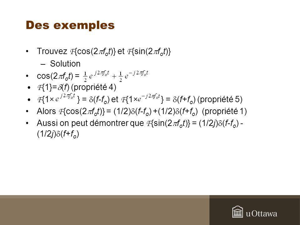 Des exemples Trouvez F {cos(2 f o t)} et F {sin(2 f o t)} –Solution cos(2 f o t) = F {1}= (f) (propriété 4) F {1× } = (f-f o ) et F {1× } = (f+f o ) (