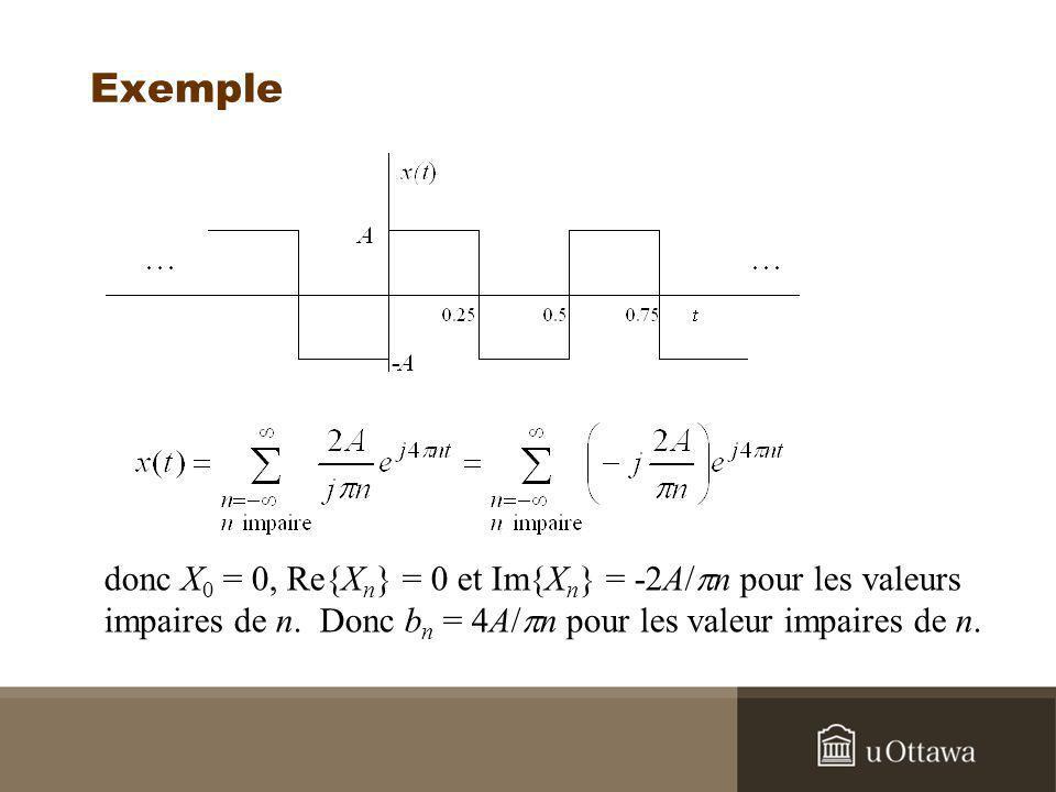 Exemple donc X 0 = 0, Re{X n } = 0 et Im{X n } = -2A/ n pour les valeurs impaires de n. Donc b n = 4A/ n pour les valeur impaires de n.