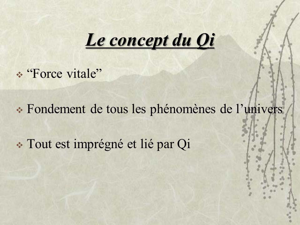 Le concept du Qi Force vitale Fondement de tous les phénomènes de lunivers Tout est imprégné et lié par Qi