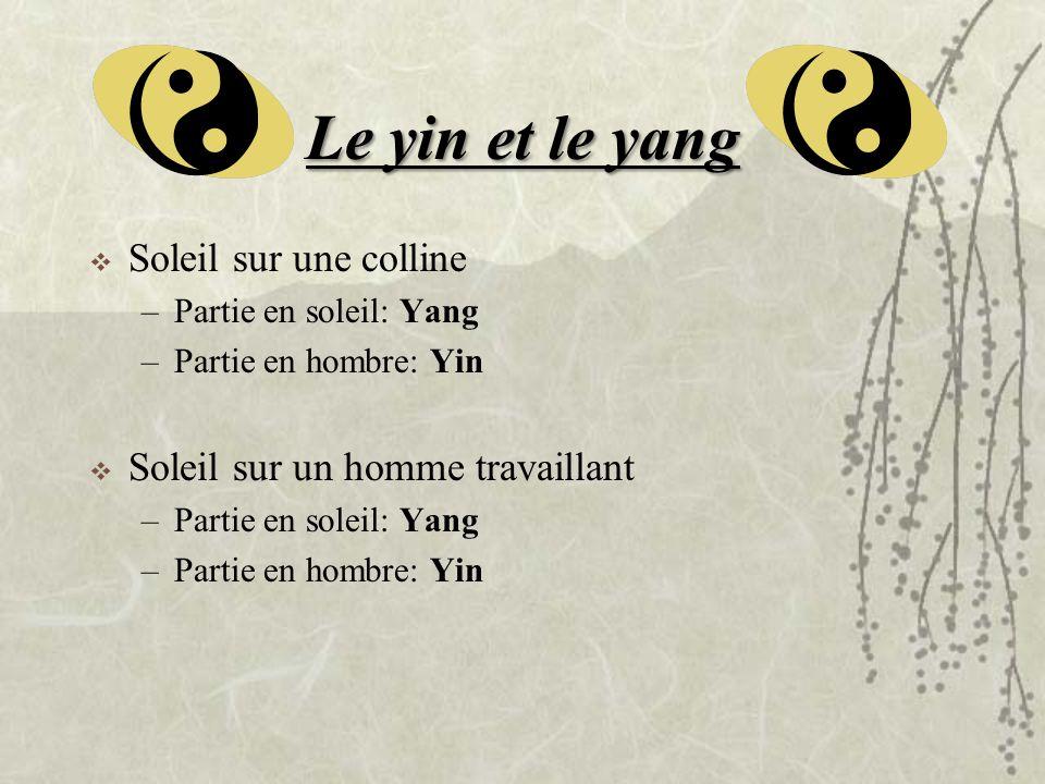 Le yin et le yang Soleil sur une colline –Partie en soleil: Yang –Partie en hombre: Yin Soleil sur un homme travaillant –Partie en soleil: Yang –Parti