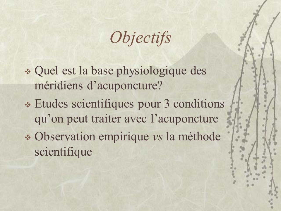 Objectifs Quel est la base physiologique des méridiens dacuponcture? Etudes scientifiques pour 3 conditions quon peut traiter avec lacuponcture Observ