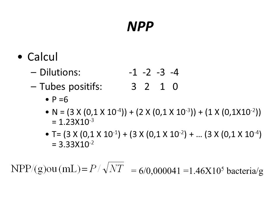 NPP Calcul –Dilutions: -1 -2 -3 -4 –Tubes positifs: 3 2 1 0 P =6 N = (3 X (0,1 X 10 -4 )) + (2 X (0,1 X 10 -3 )) + (1 X (0,1X10 -2 )) = 1.23X10 -3 T= (3 X (0,1 X 10 -1 ) + (3 X (0,1 X 10 -2 ) + … (3 X (0,1 X 10 -4 ) = 3.33X10 -2 = 6/0,000041 =1.46X10 5 bacteria/g