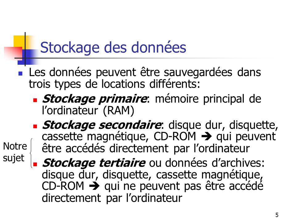 6 Plan du cours daujourdhui Définition de structures de fichiers Motivation à étudier la gestion de fichiers Conception générale Histoire de la discipline Une introduction au C++ Lecture: FZR, Chapitre 1
