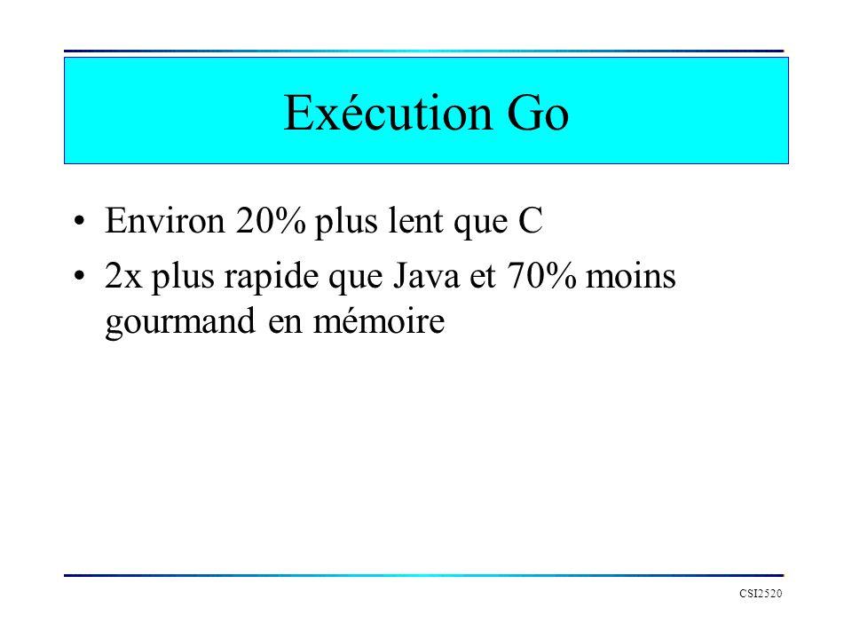 Exécution Go Environ 20% plus lent que C 2x plus rapide que Java et 70% moins gourmand en mémoire CSI2520