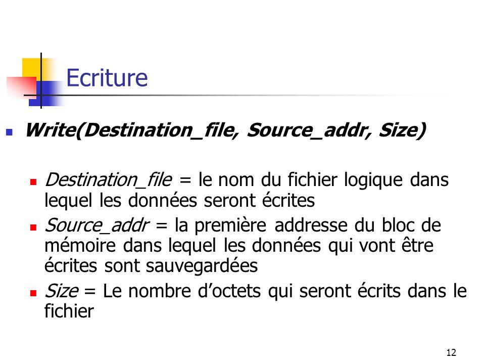 12 Ecriture Write(Destination_file, Source_addr, Size) Destination_file = le nom du fichier logique dans lequel les données seront écrites Source_addr = la première addresse du bloc de mémoire dans lequel les données qui vont être écrites sont sauvegardées Size = Le nombre doctets qui seront écrits dans le fichier