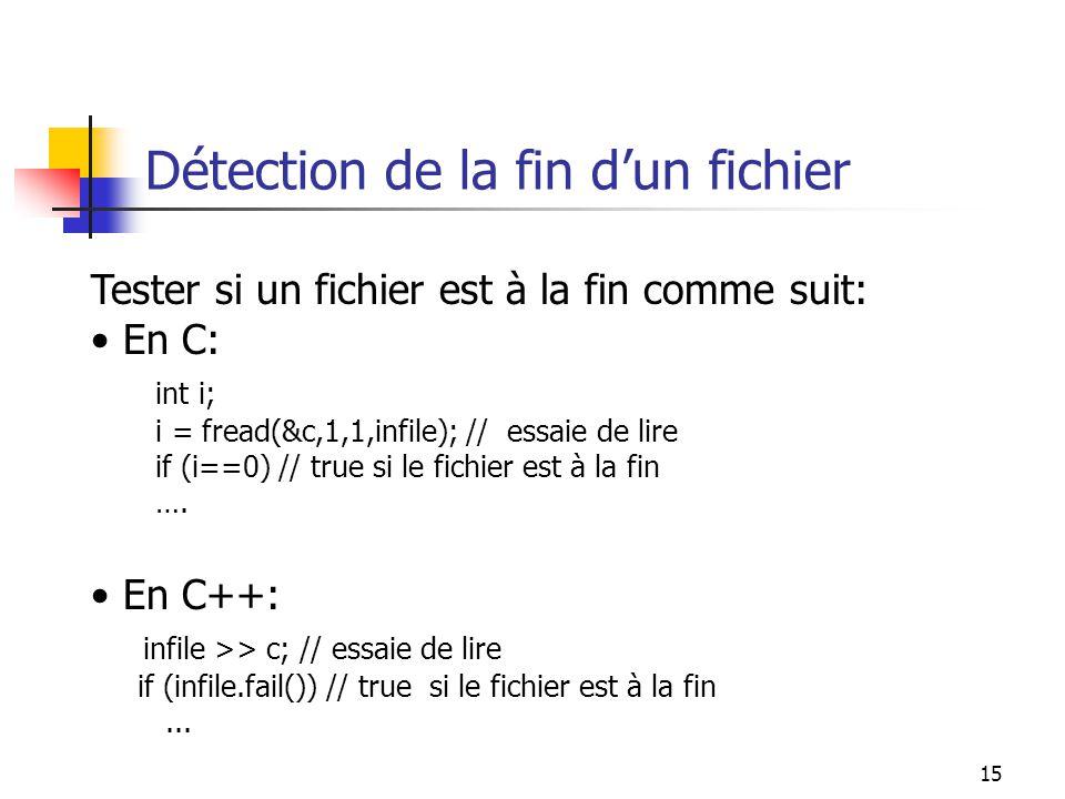 15 Détection de la fin dun fichier Tester si un fichier est à la fin comme suit: En C: int i; i = fread(&c,1,1,infile); // essaie de lire if (i==0) // true si le fichier est à la fin ….