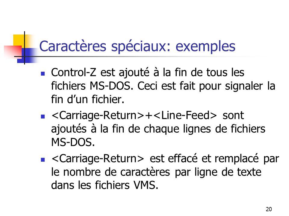 20 Caractères spéciaux: exemples Control-Z est ajouté à la fin de tous les fichiers MS-DOS.