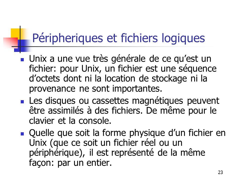 23 Péripheriques et fichiers logiques Unix a une vue très générale de ce quest un fichier: pour Unix, un fichier est une séquence doctets dont ni la location de stockage ni la provenance ne sont importantes.