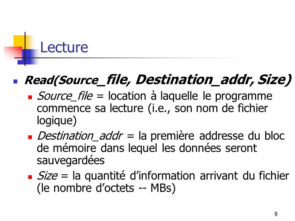 10 Lecture en C char c; // un charactère char a[100]; // un array avec 100 charactères FILE * infile; infile = fopen( monfichier, r ); fread(&c,1,1,infile); /* lis un charactère */ fread(a,1,10,infile); /* lis 10 charactères */ Argument de fread: 1er argument: adresse de destination (adresse de c) 2ème argument: taille de lélément en bytes (un char =1 byte) 3ème argument: nombre délément à lire 4ème argument: nom logique du fichier à lire