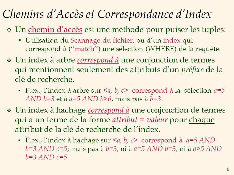 6 Chemins dAccès et Correspondance dIndex Un chemin daccès est une méthode pour puiser les tuples: Utilisation du Scannage du fichier, ou dun index qui correspond à (match) une sélection (WHERE) de la requête.