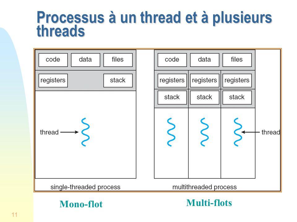 11 Processus à un thread et à plusieurs threads Mono-flot Multi-flots