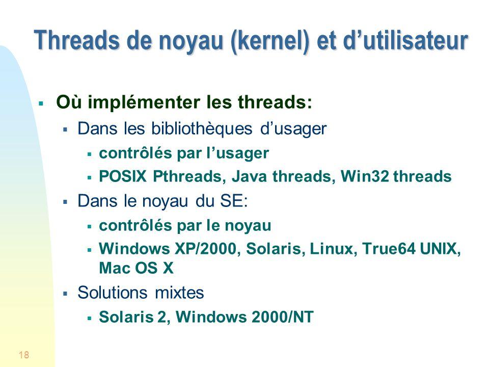 18 Threads de noyau (kernel) et dutilisateur Où implémenter les threads: Dans les bibliothèques dusager contrôlés par lusager POSIX Pthreads, Java threads, Win32 threads Dans le noyau du SE: contrôlés par le noyau Windows XP/2000, Solaris, Linux, True64 UNIX, Mac OS X Solutions mixtes Solaris 2, Windows 2000/NT