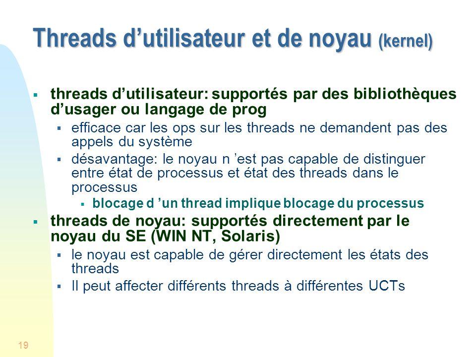 19 Threads dutilisateur et de noyau (kernel) threads dutilisateur: supportés par des bibliothèques dusager ou langage de prog efficace car les ops sur les threads ne demandent pas des appels du système désavantage: le noyau n est pas capable de distinguer entre état de processus et état des threads dans le processus blocage d un thread implique blocage du processus threads de noyau: supportés directement par le noyau du SE (WIN NT, Solaris) le noyau est capable de gérer directement les états des threads Il peut affecter différents threads à différentes UCTs