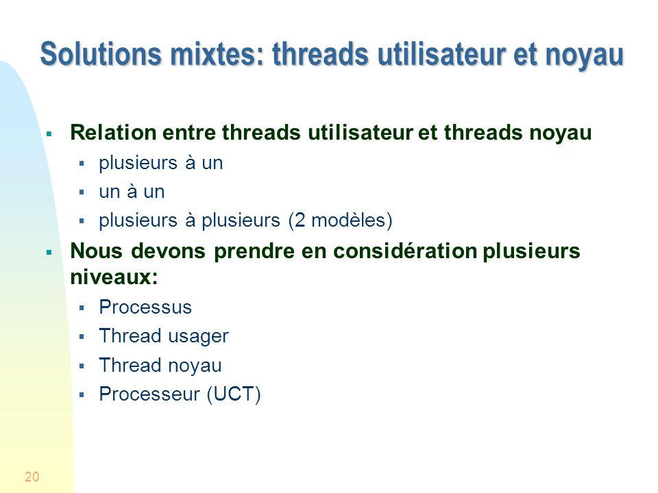 20 Solutions mixtes: threads utilisateur et noyau Relation entre threads utilisateur et threads noyau plusieurs à un un à un plusieurs à plusieurs (2 modèles) Nous devons prendre en considération plusieurs niveaux: Processus Thread usager Thread noyau Processeur (UCT)