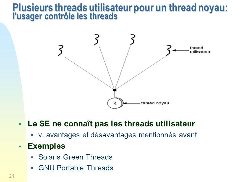 21 Plusieurs threads utilisateur pour un thread noyau: lusager contrôle les threads Le SE ne connaît pas les threads utilisateur v.