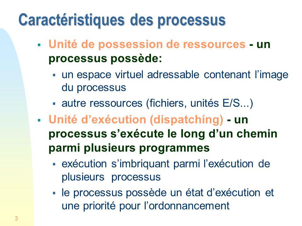 3 Caractéristiques des processus Unité de possession de ressources - un processus possède: un espace virtuel adressable contenant limage du processus autre ressources (fichiers, unités E/S...) Unité dexécution (dispatching) - un processus sexécute le long dun chemin parmi plusieurs programmes exécution simbriquant parmi lexécution de plusieurs processus le processus possède un état dexécution et une priorité pour lordonnancement