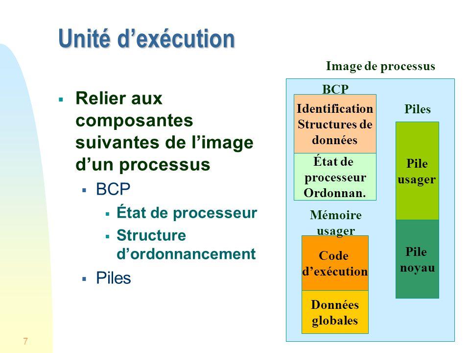 7 Unité dexécution Relier aux composantes suivantes de limage dun processus BCP État de processeur Structure dordonnancement Piles Code dexécution Données globales Identification Structures de données Pile usager Pile noyau État de processeur Ordonnan.