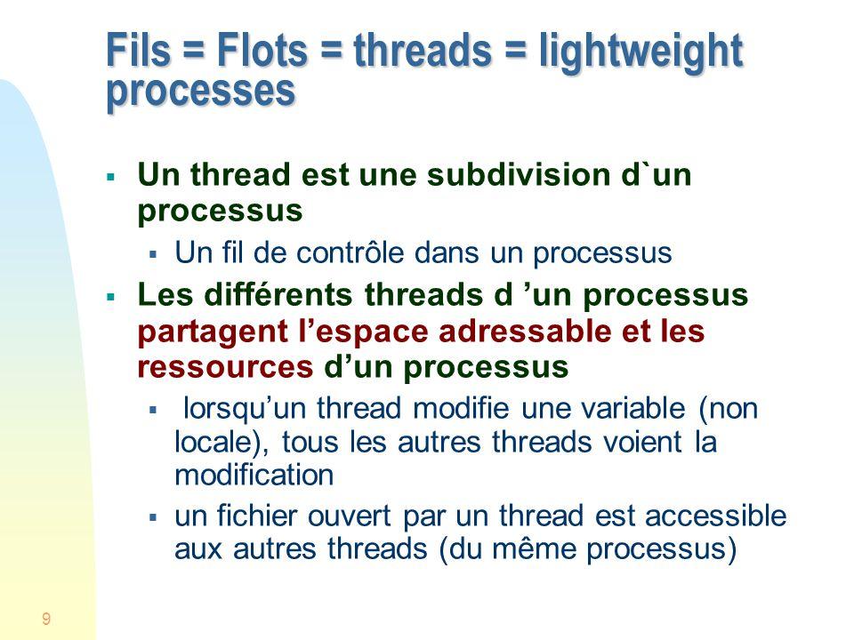 9 Fils = Flots = threads = lightweight processes Un thread est une subdivision d`un processus Un fil de contrôle dans un processus Les différents threads d un processus partagent lespace adressable et les ressources dun processus lorsquun thread modifie une variable (non locale), tous les autres threads voient la modification un fichier ouvert par un thread est accessible aux autres threads (du même processus)