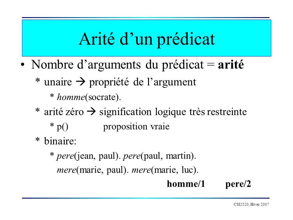 CSI2520, Hiver 2007 Prédicats et formules(1) En Prolog, une relation possède : *un nom *un nombre darguments *pere(jean, paul) En logique, relation = prédicat *pere Application du prédicat à ses arguments = formule