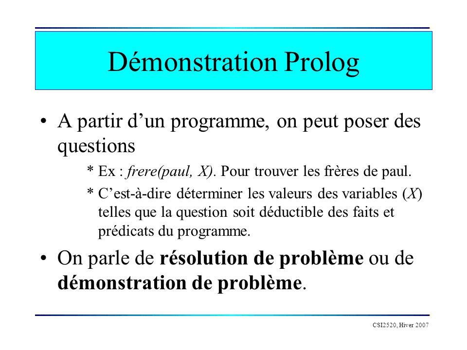 CSI2520, Hiver 2007 Programmes Prolog Programmes Prolog : succession de déclarations de prédicats Pas dordre à respecter Possibilité de plusieurs fichiers *Exemple: *enfant(X,Y,Z) *enfant(X,Y) :- enfant(X,Y,_); enfant(X,_,Y).