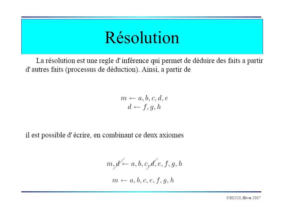 CSI2520, Hiver 2007 Démonstration Prolog A partir dun programme, on peut poser des questions *Ex : frere(paul, X).