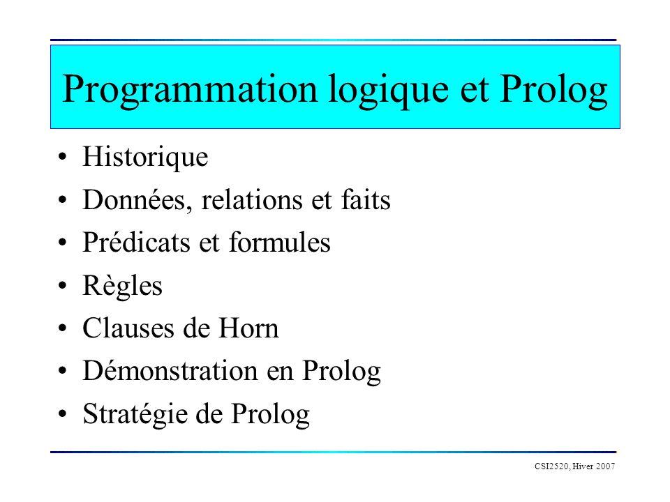CSI2520, Hiver 2007 Le langage Prolog Un langage de programmation logique