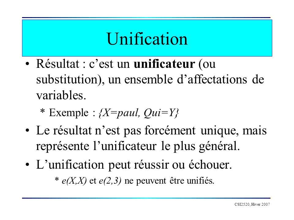 CSI2520, Hiver 2007 Unification Exemple : *frere(X,Y) :- homme(X), enfant(X,Z), enfant(Y,Z), X\=Y.