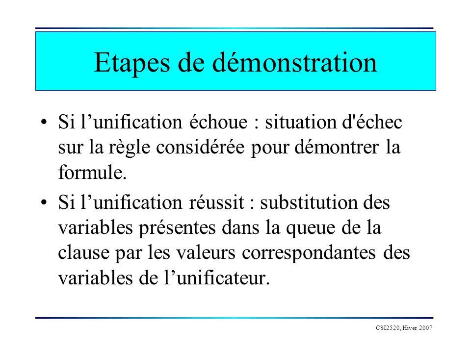 CSI2520, Hiver 2007 Unification Prédicat dunification : « = » *a(B,C) = a(2,3).