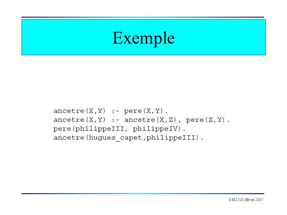 CSI2520, Hiver 2007 Etapes de démonstration Démonstration de cet ensemble de formules dans lordre de leur citation pour enrichir le système avec les valeurs obtenues des variables.