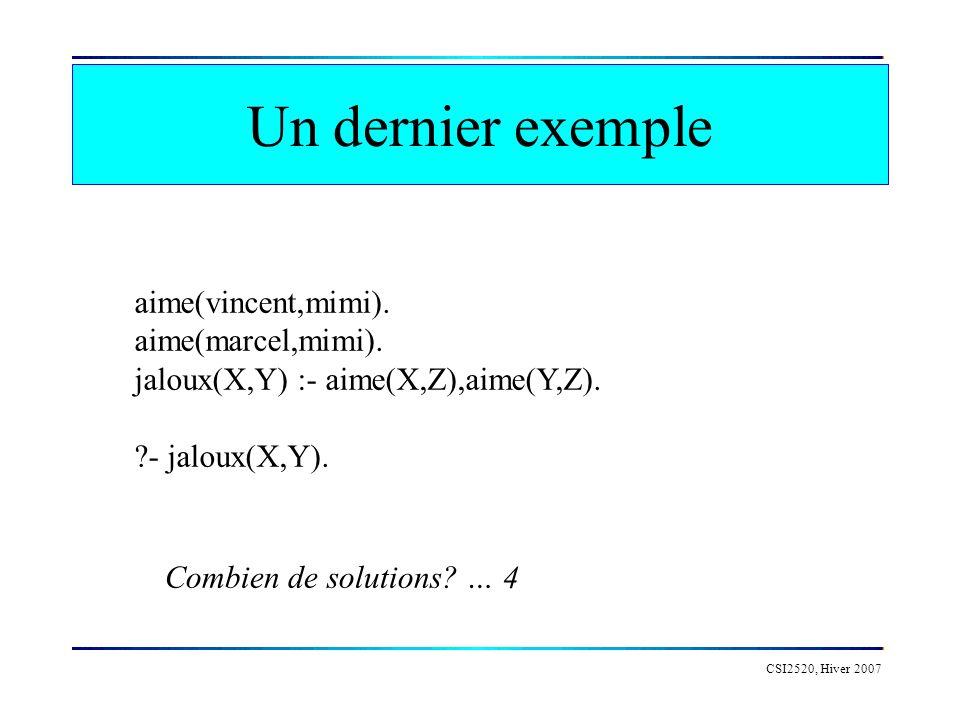 Un autre exemple (en 3 versions) CSI2520, Hiver 2007 pere(charles,jean).