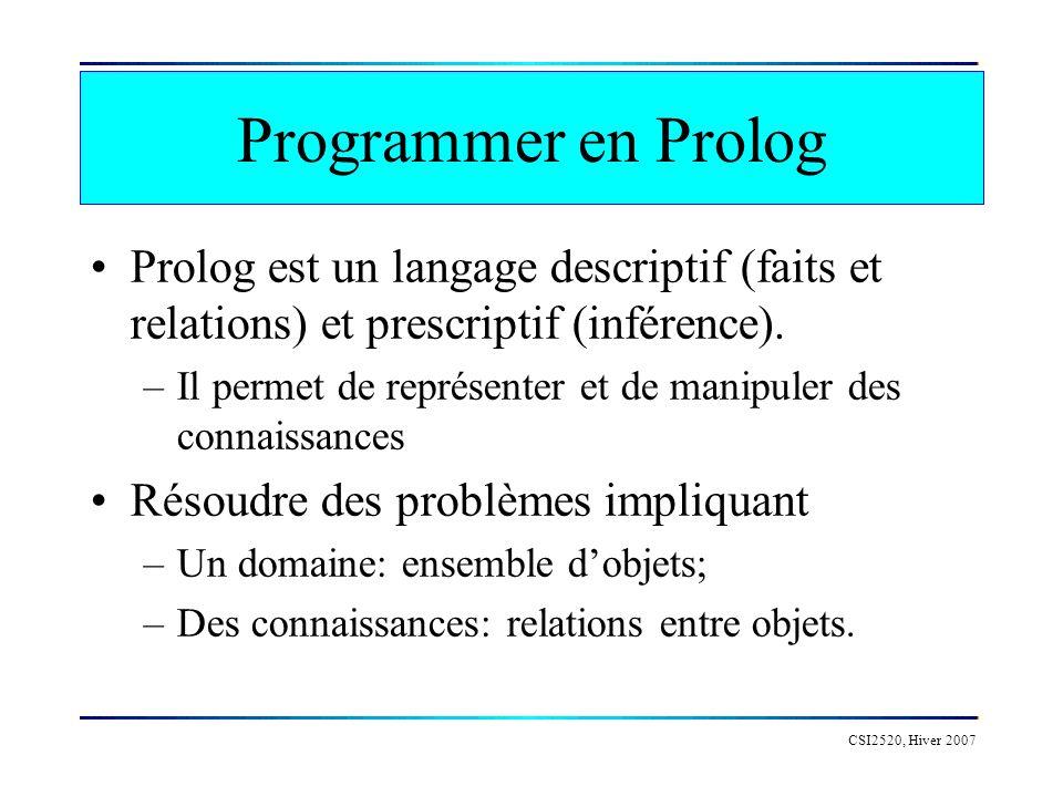 CSI2520, Hiver 2007 La naissance de Prolog, A. Colmerauer, P. Roussel, juillet 1992.