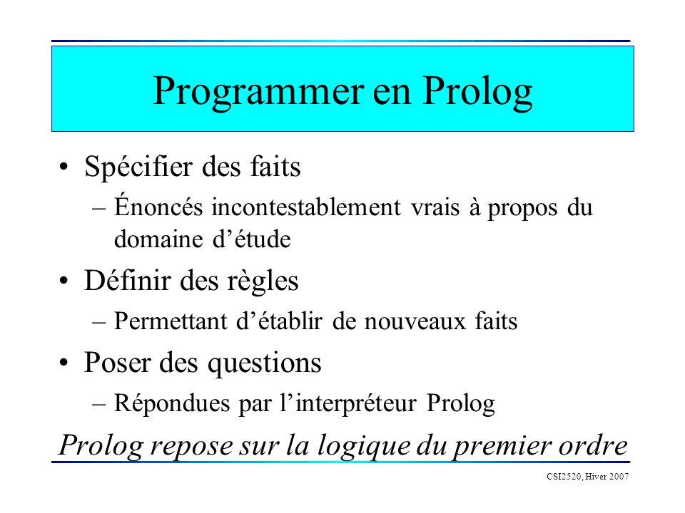 CSI2520, Hiver 2007 Programmer en Prolog Prolog est un langage descriptif (faits et relations) et prescriptif (inférence).