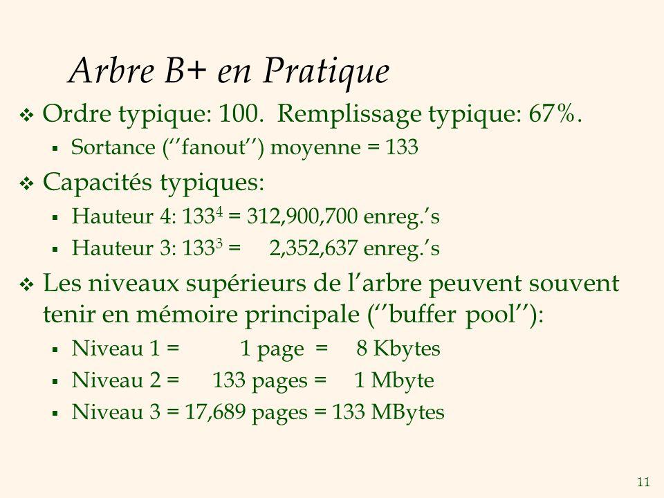 11 Arbre B+ en Pratique Ordre typique: 100. Remplissage typique: 67%. Sortance (fanout) moyenne = 133 Capacités typiques: Hauteur 4: 133 4 = 312,900,7