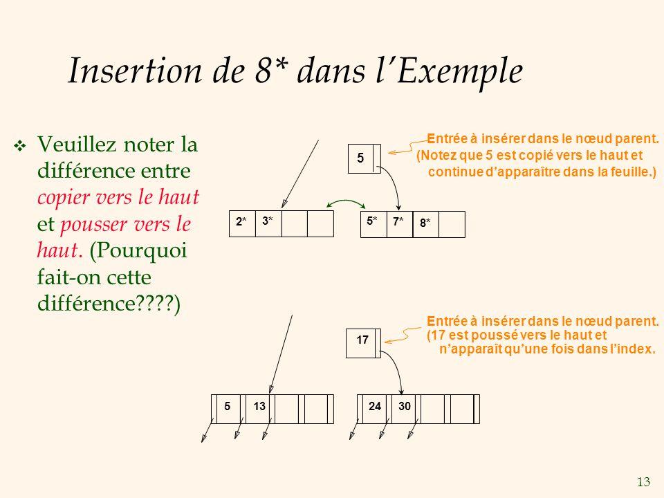 13 Insertion de 8* dans lExemple Veuillez noter la différence entre copier vers le haut et pousser vers le haut. (Pourquoi fait-on cette différence???