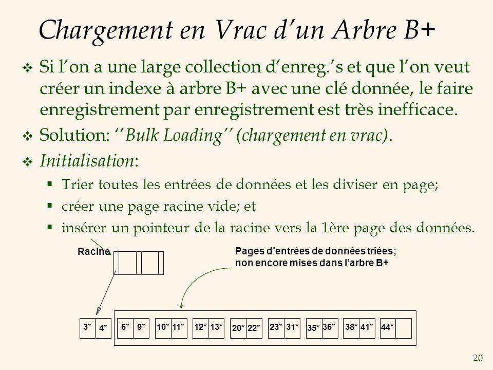 20 Chargement en Vrac dun Arbre B+ Si lon a une large collection denreg.s et que lon veut créer un indexe à arbre B+ avec une clé donnée, le faire enr