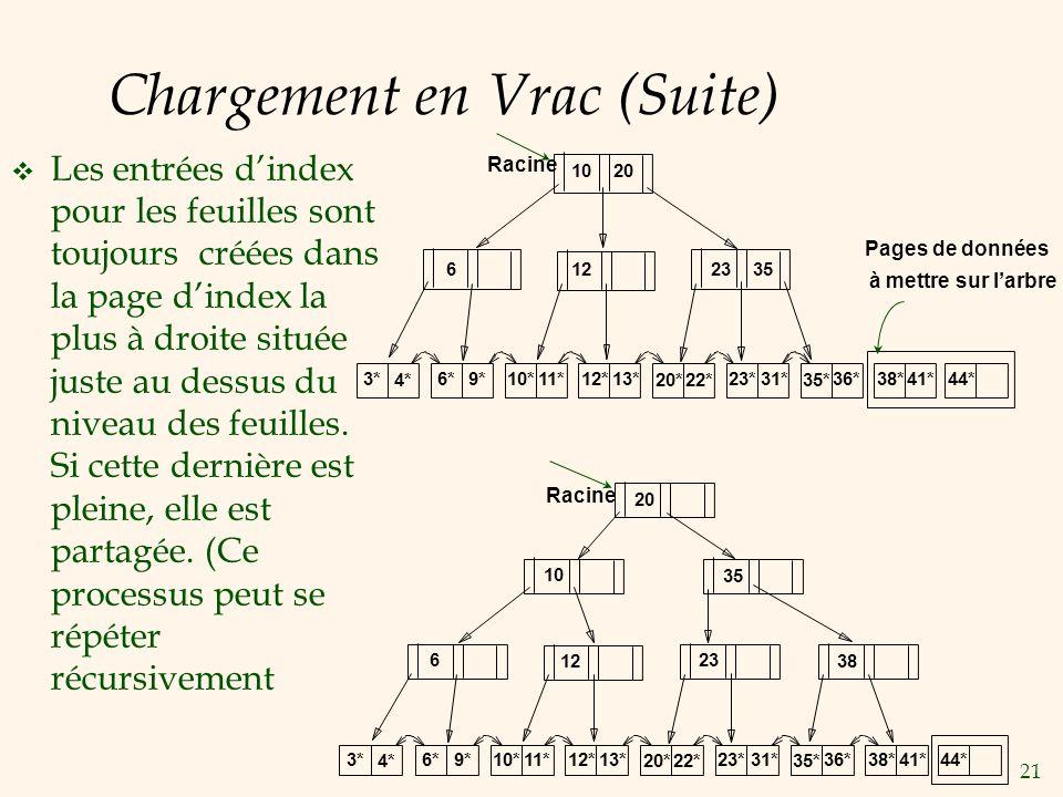 21 Chargement en Vrac (Suite) Les entrées dindex pour les feuilles sont toujours créées dans la page dindex la plus à droite située juste au dessus du
