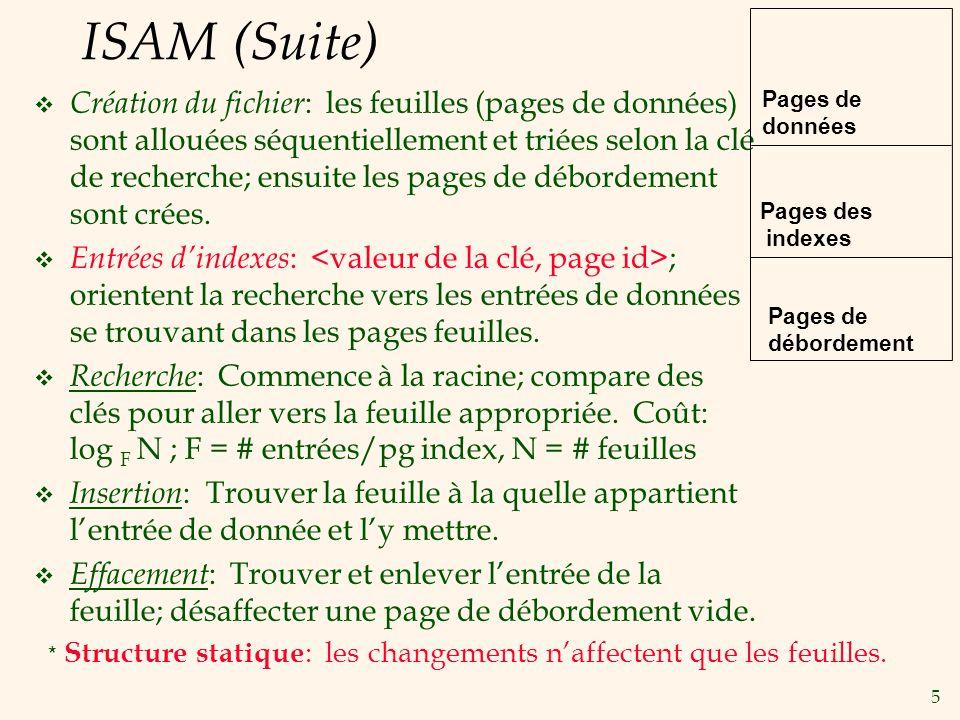 5 ISAM (Suite) Création du fichier : les feuilles (pages de données) sont allouées séquentiellement et triées selon la clé de recherche; ensuite les p