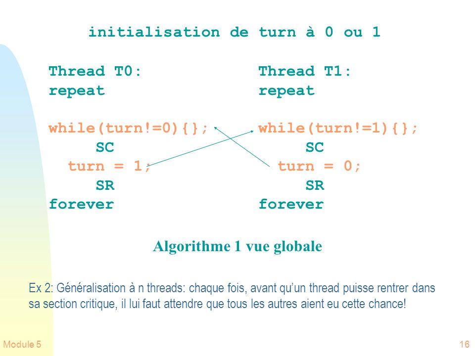 Module 516 Thread T0: repeat while(turn!=0){}; SC turn = 1; SR forever Thread T1: repeat while(turn!=1){}; SC turn = 0; SR forever Algorithme 1 vue globale Ex 2: Généralisation à n threads: chaque fois, avant quun thread puisse rentrer dans sa section critique, il lui faut attendre que tous les autres aient eu cette chance.