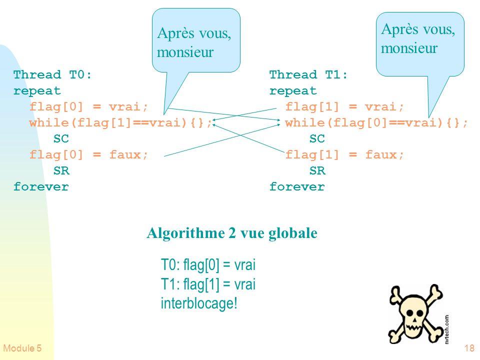 Module 518 Thread T0: repeat flag[0] = vrai; while(flag[1]==vrai){}; SC flag[0] = faux; SR forever Thread T1: repeat flag[1] = vrai; while(flag[0]==vr