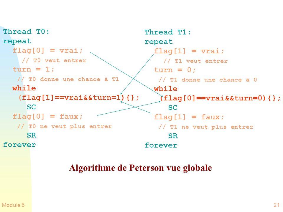 Module 521 Thread T0: repeat flag[0] = vrai; // T0 veut entrer turn = 1; // T0 donne une chance à T1 while (flag[1]==vrai&&turn=1){}; SC flag[0] = faux; // T0 ne veut plus entrer SR forever Thread T1: repeat flag[1] = vrai; // T1 veut entrer turn = 0; // T1 donne une chance à 0 while (flag[0]==vrai&&turn=0){}; SC flag[1] = faux; // T1 ne veut plus entrer SR forever Algorithme de Peterson vue globale