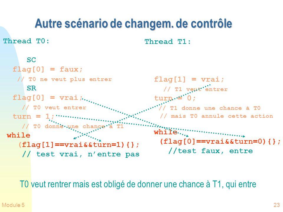 Module 523 Autre scénario de changem. de contrôle Thread T0: SC flag[0] = faux; // T0 ne veut plus entrer SR flag[0] = vrai; // T0 veut entrer turn =